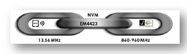 EM4423